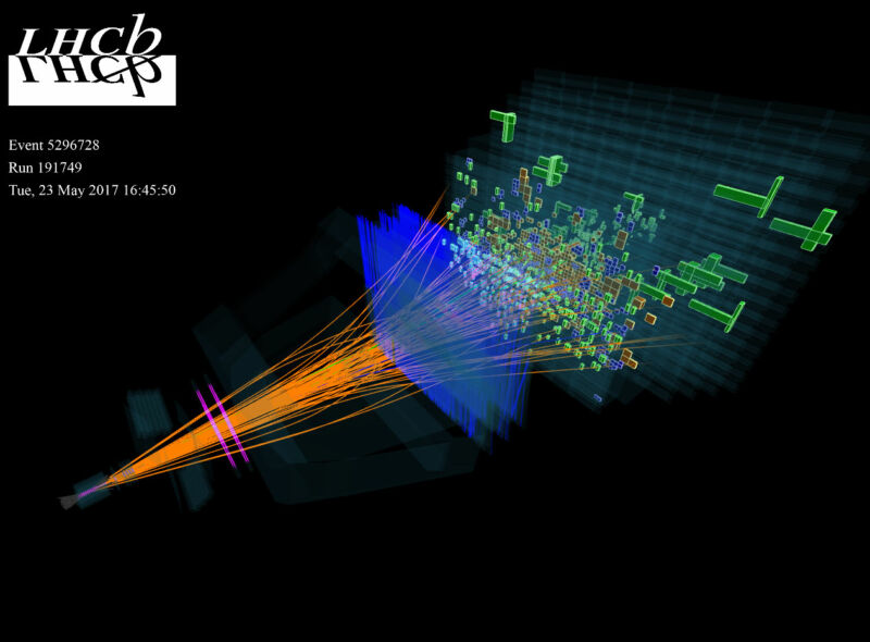 Photo of CERN has discovered a very charming particle
