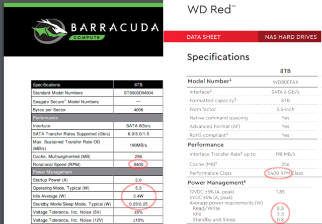 """Photo of Western Digital is trying to redefine the word """"RPM"""""""