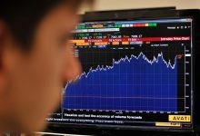 Photo of FTSE 100 climbs to new post pandemic high, Sensex open in red